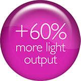 60% meer wit licht