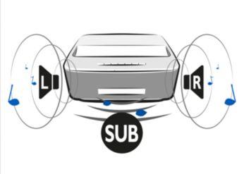Altifalantes e subwoofer integrados