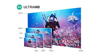 4K Ultra HD: resolución como nunca antes has visto