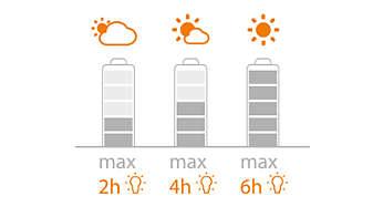 Duración máxima de la luz: 6 horas