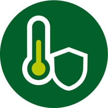 Σύστημα πολυ-ασφάλειας κατά του βραχυκυκλώματος και του στεγνού βρασμού