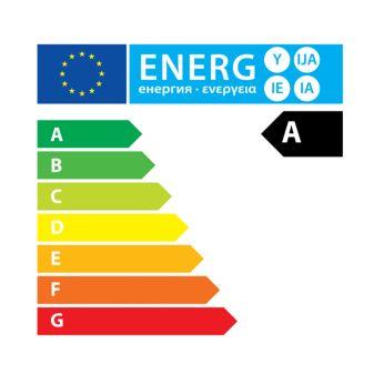 Clasă de eficienţă energetică A
