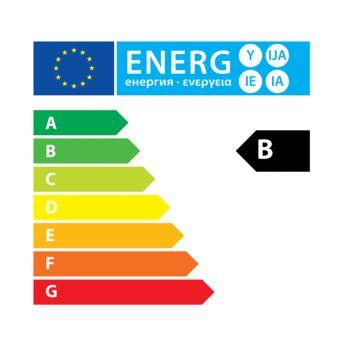 Clasă de eficienţă energetică B