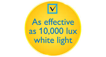 As effective as much larger 10,000 lux white lights