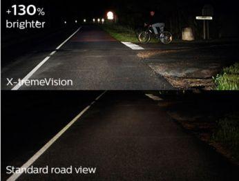Najbezpieczniejsze oświetlenie samochodowe dopuszczone do ruchu drogowego