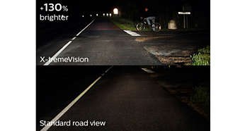 The safest, road-legal headlights