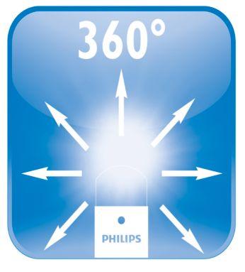 Rozproszenie światła w promieniu 360°