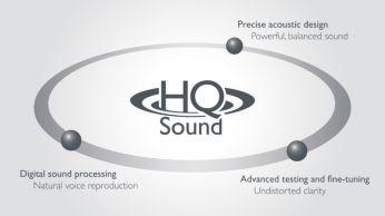 HQ-Sound: mecanismo acústico para um som incrivelmente potente