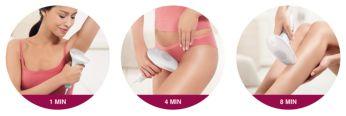 За употреба върху тялото