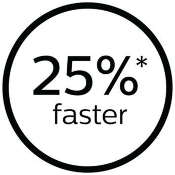 Daha kısa uygulama süresi için %25 daha hızlı*