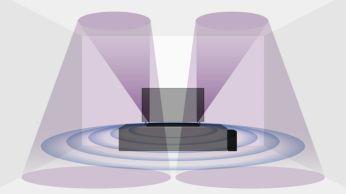 5.1.2Mehrkanal für wirklich faszinierenden Surround-Sound wie im 3D-Kino