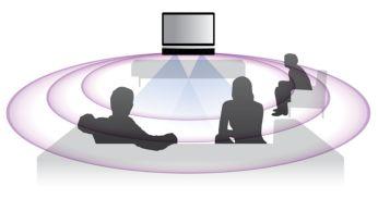 Ambisound-Technologie für ein weitflächiges Surround-Sound-Erlebnis