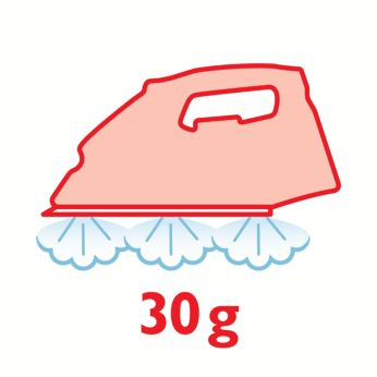 Постоянная подача пара до 30г/мин для лучшего разглаживания складок