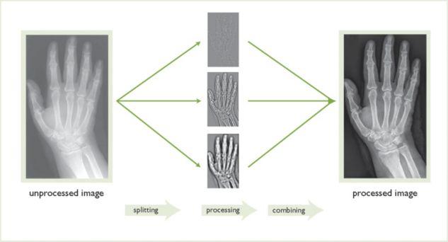reduce pdf size while maintaining image quality