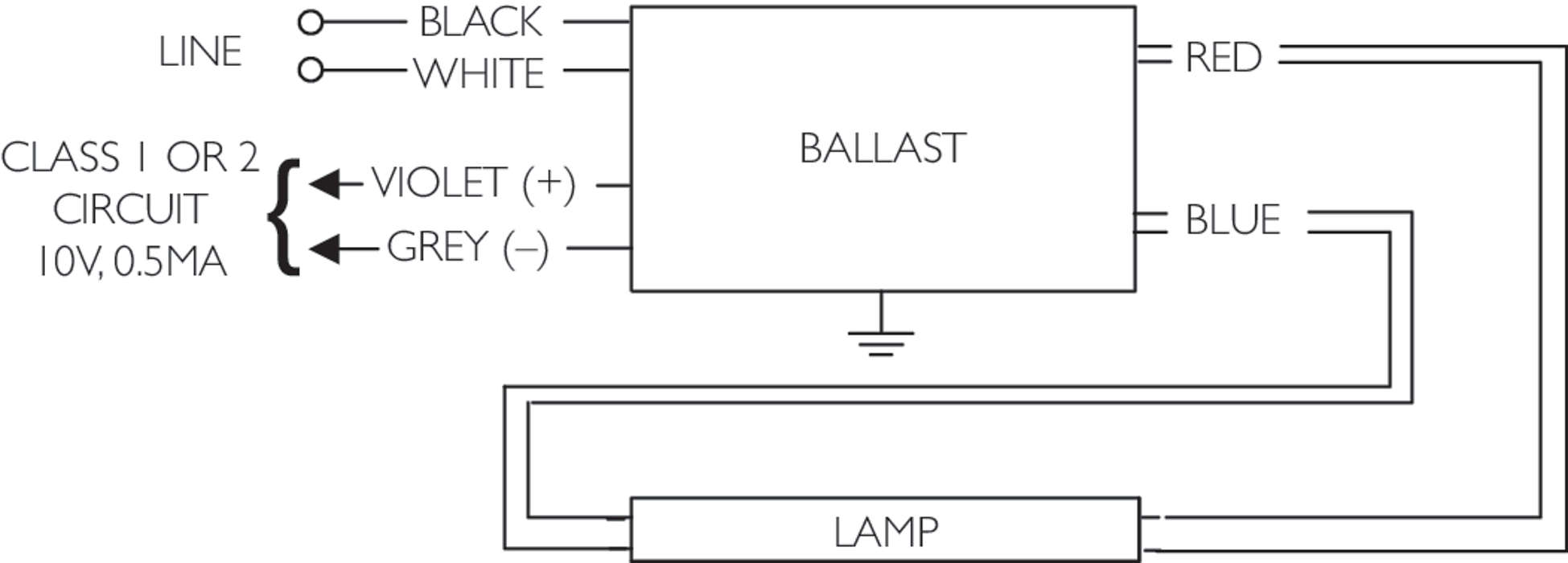 mark 7 0 10v dimming ballasts wiring diagram wiring diagram mark 7 0 10v ele dimming ballast 1 f80t5ho 120 277v advance mark 7 0 10v wiring diagram