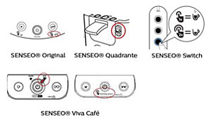 SENSEO coffee volume settings