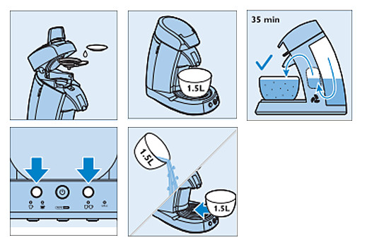 Iniciar a remoção de impurezas da SENSEO Latte Select