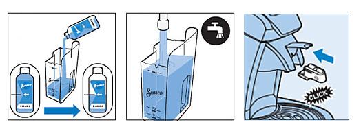 Prepare a remoção de impurezas da SENSEO Cappuccino Select