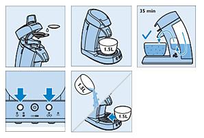 Inicio del proceso de eliminación de los depósitos de cal de SENSEO Cappuccino Select