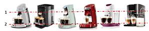 Fotos de vários modelos da cafeteira SENSEO com linhas pontilhadas em vermelho mostrando as respectivas seções