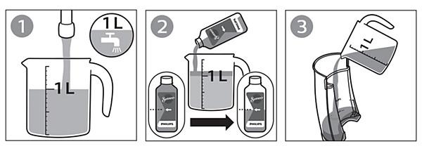 Preparar o procedimento de remoção original da SENSEO Original