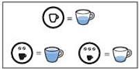 Latte Duo - inhoudsvolume programmeren