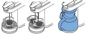 Verschillende uitvoeringen van de SENSEO Switch