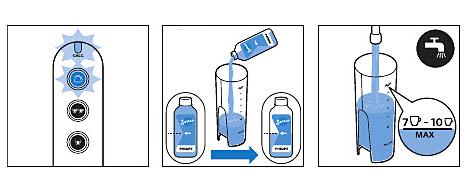 Ajout de détartrant liquide pour votre SENSEOSwitch