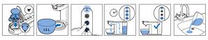 Start de ontkalkingscyclus van de SENSEO Switch