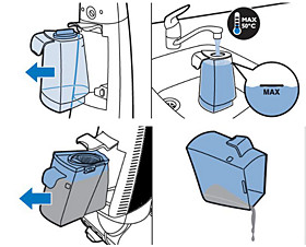 Refilling/emptying water tanks