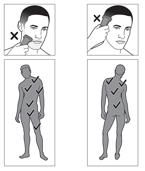 Areas to use Philips Body Groomer