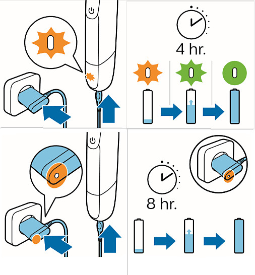 Charging indicators on Philips OneBlade