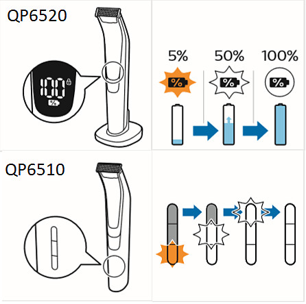 Charging indicators on Philips OneBlade Pro
