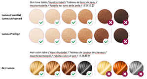Philips Lumea skin tone and hair colour chart