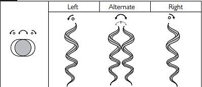 nastavení úpravy vlasů