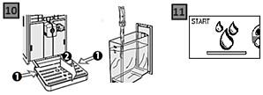 rinsing symbol