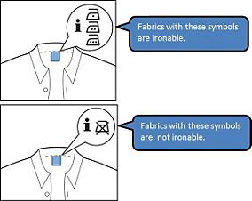 Symbole auf Stoffen