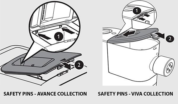 Philips Viva pasta maker - safety pins