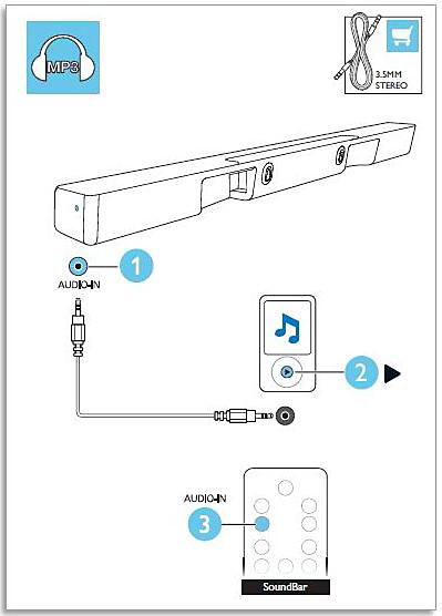 Connecting your MP3 player with soundbar