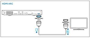 How to setup ARC connection with my Philips soundbar