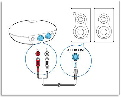 AUDIO IN connection