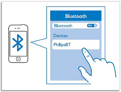 Choose PhilipsBT