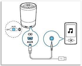Connect Philips speaker via AUX cable