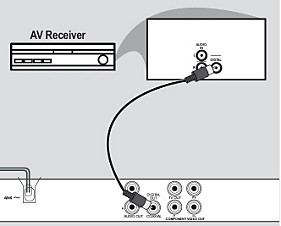 External coaxial audio connection