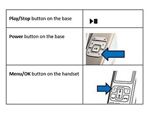 Buttons on your Philips handset or base