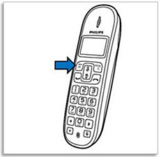 Menu/OK button on Philips handset