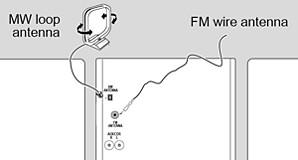 FM Antenna Installation