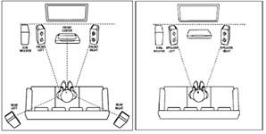 Speaker positioning