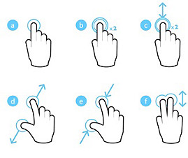 Supported gestures
