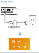 Connecting the projector to an iPhone/iPad
